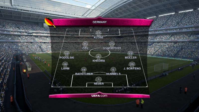 UEFA EURO 2012 SCOREBOARD BY KO