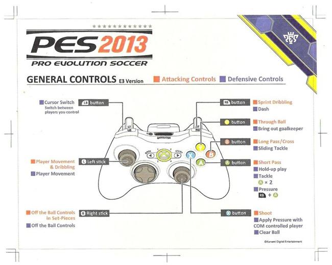 Los nuevos controles de PES 2013
