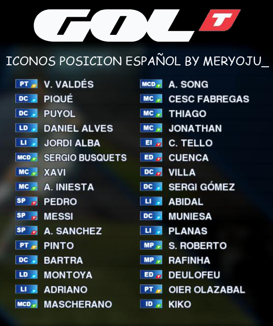 Iconos posicion español Gol Tv by Meryoju_