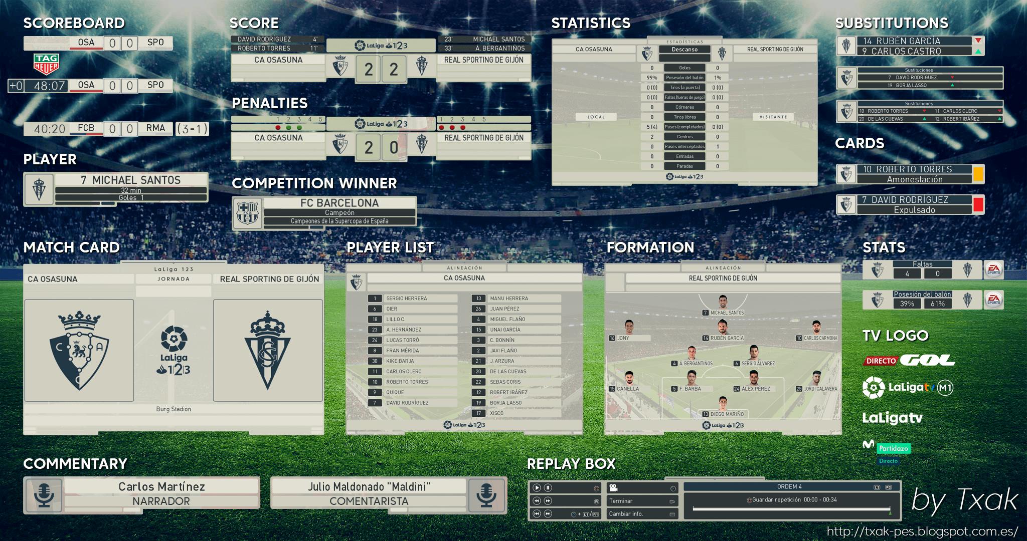 LaLiga 123 Scoreboard v1 by Txak