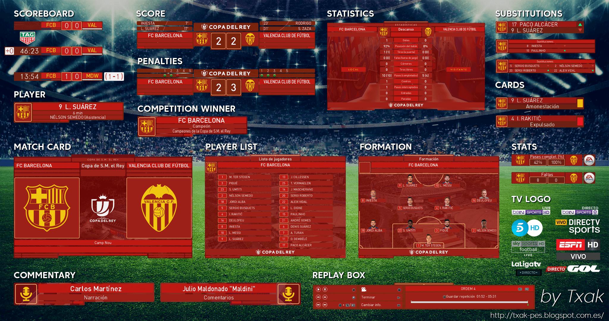Copa del Rey Scoreboard by Txak