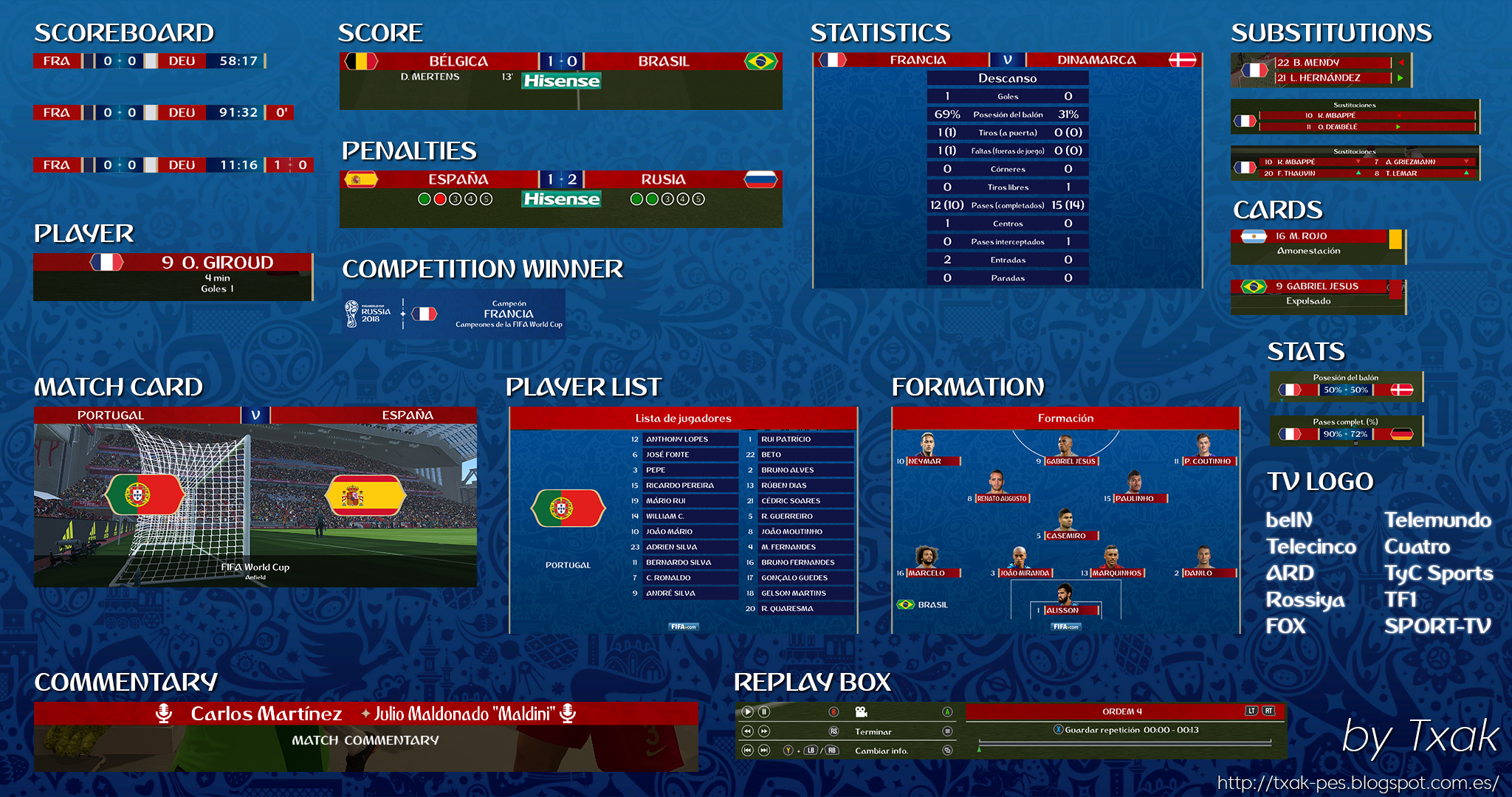 FIFA World Cup 2018 Scoreboard V2 by Txak