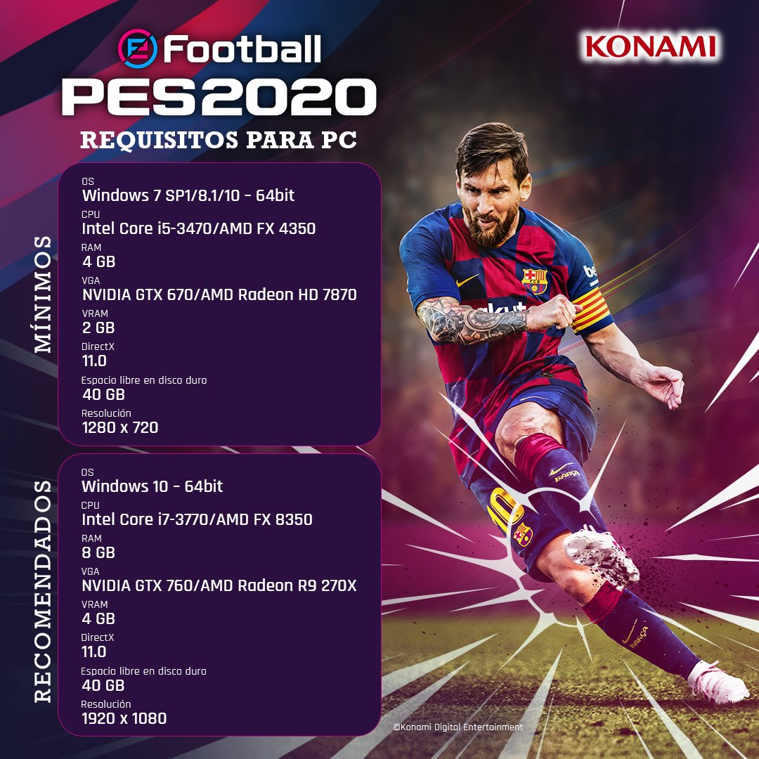 Requisitos mínimos y recomendados de eFootbal PES 2020